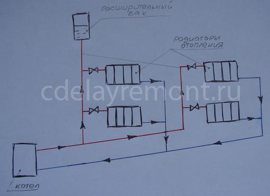 На схеме выше мы видим двухтрубную систему отопления с естественной циркуляцией теплоносителя, но с нижней разводкой.