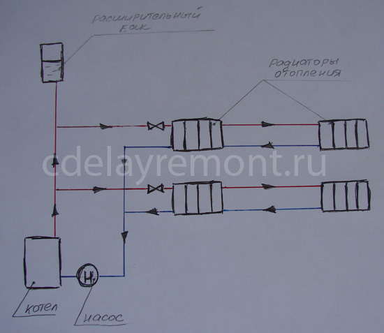 chauffage electrique economique conforama colmar saint pierre cergy demande de devis en. Black Bedroom Furniture Sets. Home Design Ideas