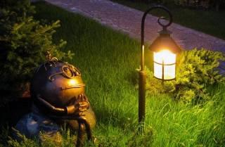садово светильники